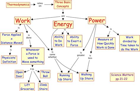 work and energy section quiz power work power and energy jill caldwell s pln