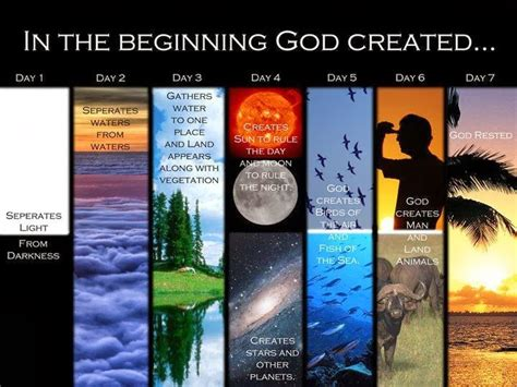 What Day Did God Create Light by Grafted In Theological Musings Creation And Millenia A Godly Pattern