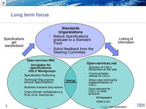 steering committee meeting agenda steering committee
