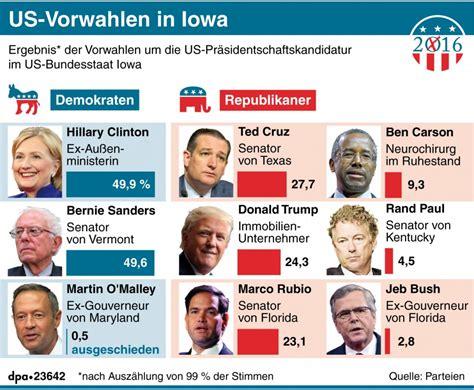 Usa Nach Den Wahlen Ergebnisse - vorwahlen usa karte my