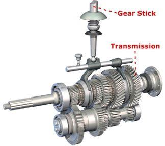 car gearbox diagram gear stick transmission mechanical world