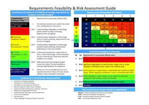 Construction Risk Assessment Template by Construction Risk Assessment Template Besttemplates123