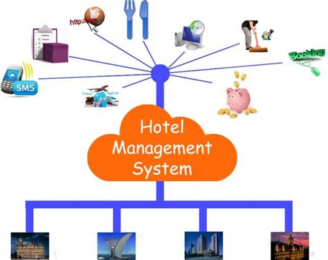 Home Office Meaning by Alameen Hotel Management System