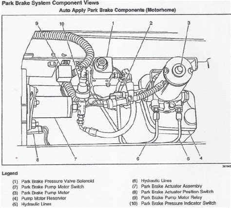 book repair manual 1996 chevrolet 1500 parking system auto park does not reliably disengage when the transmission is shifted into a gear a few times