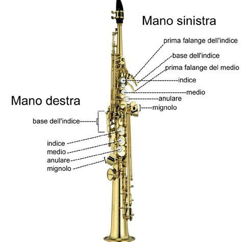tavola posizioni clarinetto tavola delle posizioni sax saxonline