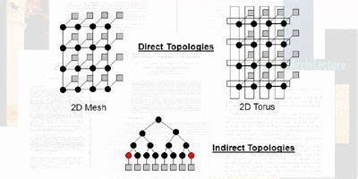 integrated circuit and terminology integrated circuits archives polytechnic hub