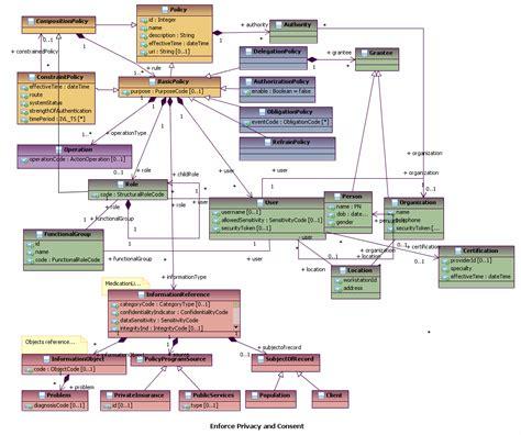 workflow ehr ehr workflow diagram ehr get free image about wiring diagram