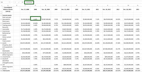 Analyze A Common Size Balance Sheet Income Statement And Other Financial Statements Common Construction Balance Sheet Template Excel