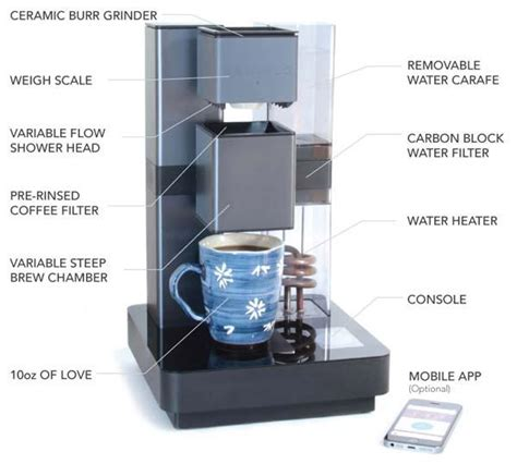 Bruvelo WiFi Enabled Smart Coffee Machine   Gadgetsin