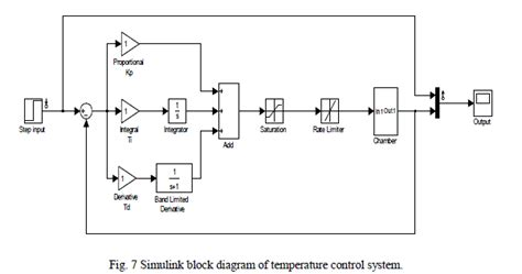 digital integrated circuits design for test using simulink and stateflow pdf digital integrated circuits design for test using simulink and stateflow pdf 28 images