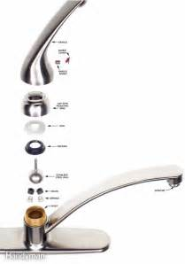 charming How To Fix Kitchen Faucet Handle #9: FH04JAU_KITFAU_06.JPG