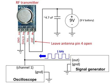 Rf Wireless Transmitter rf transmitter and receiver block diagram the wiring