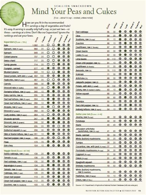 fruit n fibre calories vegetable calories chart pdf 17 best ideas about calorie