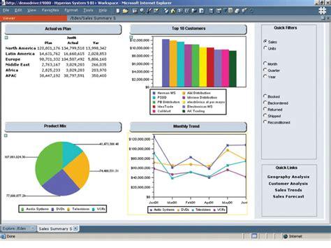 web intelligence tutorial pdf hyperion web analysis