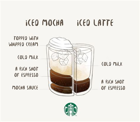 iced espresso macchiato two delicious ways to enjoy iced espresso with an