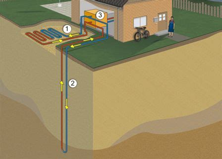 Geothermal Plumbing by 91 Best Images About Energy Geothermal On