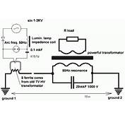 Pyro Teslas Magnetic Generator Diagram Free Engine