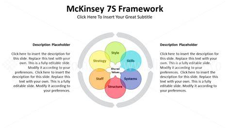 Mckinsey Powerpoint Templates Gallery Templates Exle Mckinsey Powerpoint Template