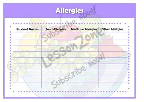 Allergy List Template Lesson Zone Nz Keeping Safe