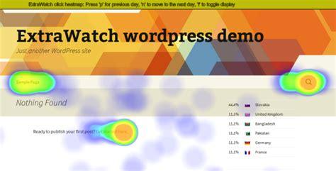 visitor pattern extra arguments 10 best free statistics plugins for wordpress designmaz