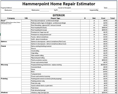 home repair estimate template vohub co