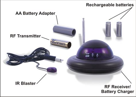 next generation home products remote extender