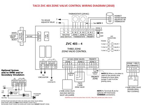 boiler zone valve wiring diagrams thermostat wiring