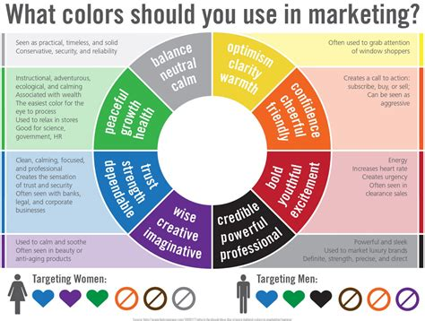 marketing colors what colors should you use in marketing visual ly