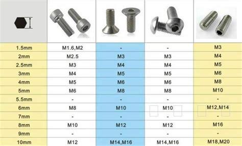 Hex Key Set by 9pcs Allen Keys Pack Set Robotdigg