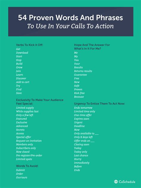 Best Resume Phrases by How To Write A Call To Action With 54 Words 6 Examples