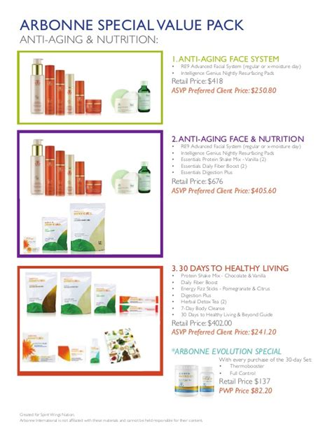 Arbonne 30 Day Detox Schedule by Sheet
