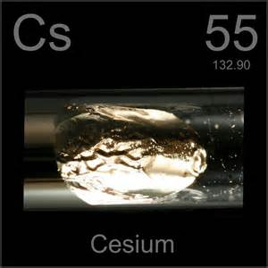Cesium Number Of Protons Elements Of The Table Cesium