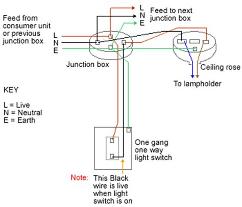 wiring diagrams for lighting circuits junction box