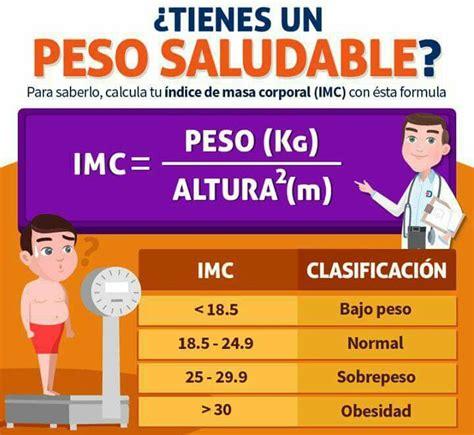 informacion de anses sobre los 800 pesos de ayuda escolar calcula el indice de masa corporal con esta formula