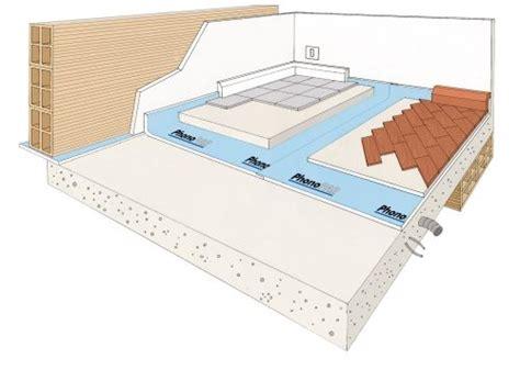 tappeto fonoassorbente pavimento materassino fonoisolante sottopavimento accogliente casa