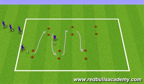 football soccer dribbling drills for pfk week 1