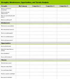 Swot Analysis Template Excel by Swot Analysis Template Microsoft Office Templates