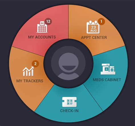 android layout circle android circular layout stack overflow