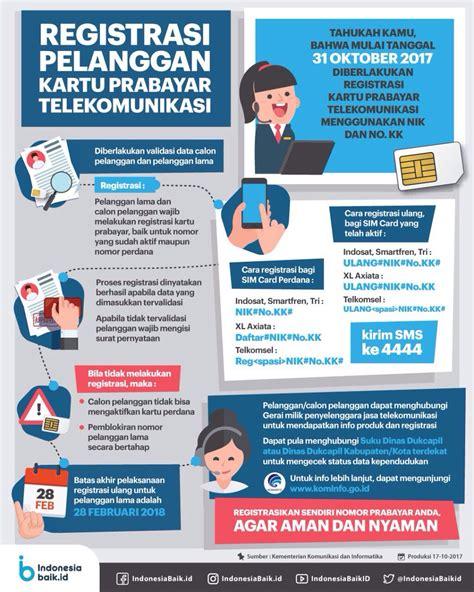 Detik Registrasi Ulang   registrasi ulang sim card prabayar bisa lewat internet