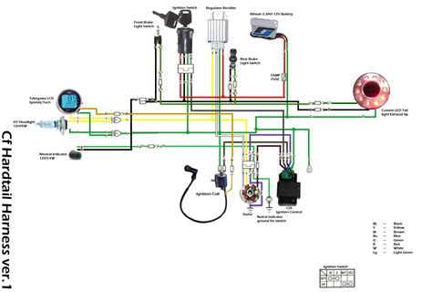 lifan 125cc pit bike wiring diagram lifan engines wiring