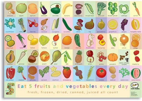 a z vegetables uk comic company eat 5 a day