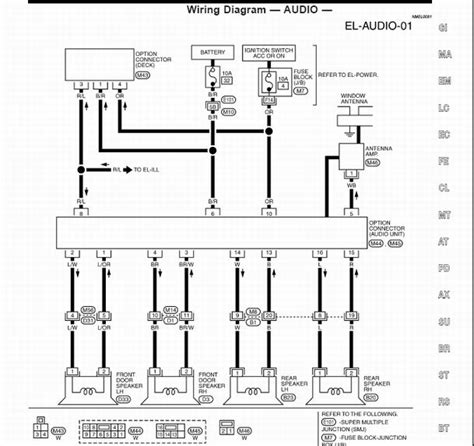 s15 wiring schematic 28 images 180sx wiring diagram