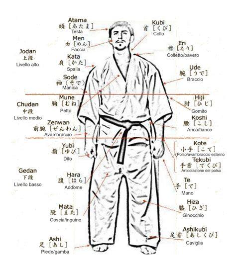 tremori interni in tutto il corpo parti corpo umano indicazione e terminologia in