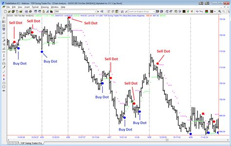 swing trader toptradetools swing trader pro traders offer free