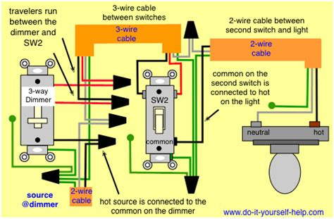 3 way switch wiring diagram dimmer wiring diagram schemes