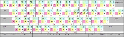 gujarati fonts keyboard layout free download gopika gujarati font keyboard layout crisecd