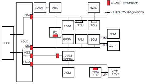ford falcon ba icc wiring diagram wiring diagram and hernes