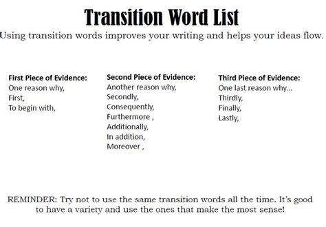 Transition In Essay Writing by High School Transition Words List Www Pixshark Images Galleries With A Bite