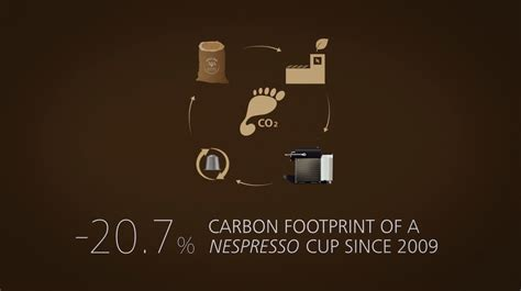Nespresso Sustainability Mba Challenge 2017 by Nespresso Sustainability Approach Across Its Coffee Value