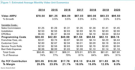 hbo go change cable provider nonlinear rates of change pose greatest risk to service